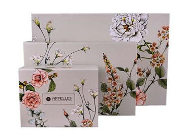 The Key Points of Customizing Cosmetic Folding Packaging Box